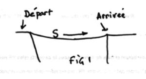 startup-fig1