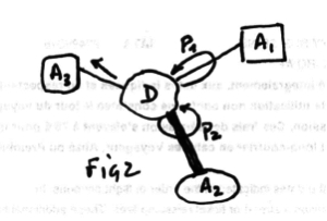 startup-fig2