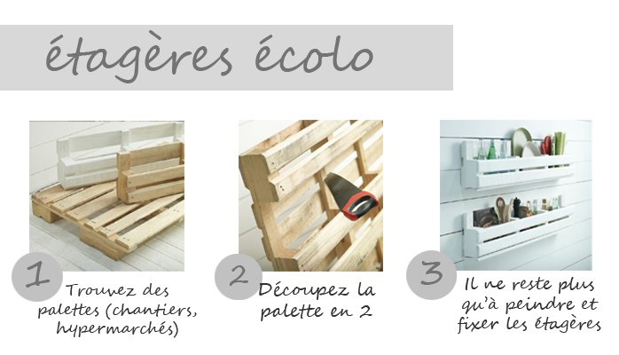 diy 5 astuces pour une cuisine plus pratique gomet 39. Black Bedroom Furniture Sets. Home Design Ideas