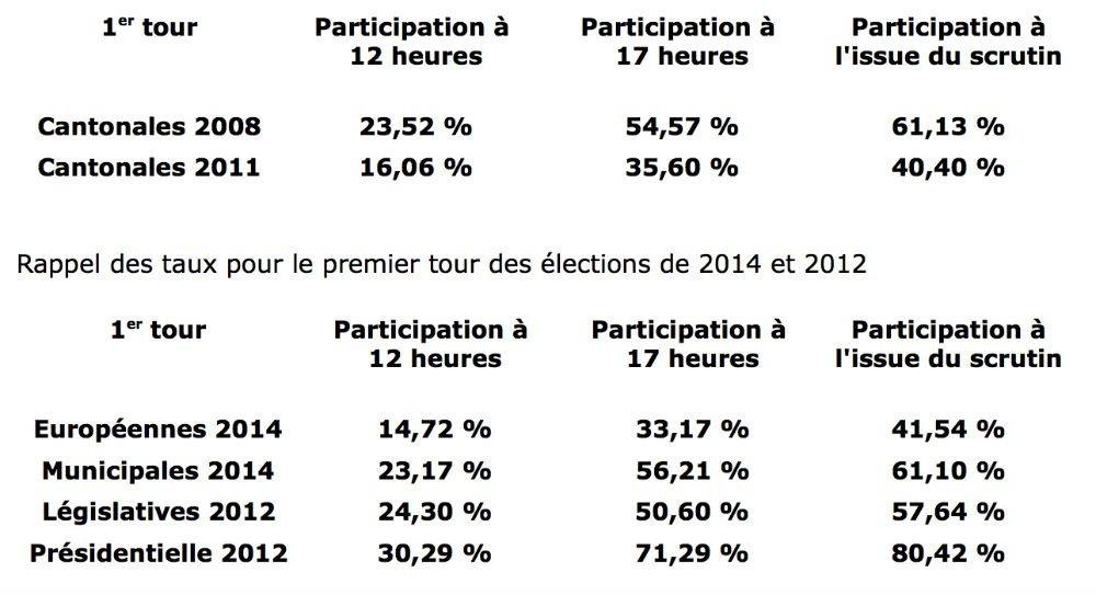 Source : Préfecture des Bouches-du-Rhône