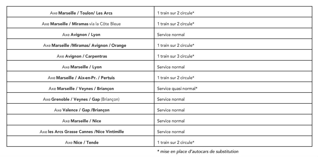 tableau horaire SNCF