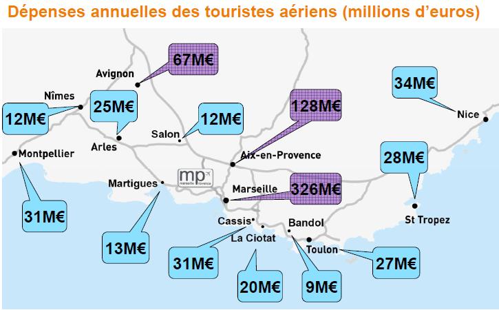 Une manne financière pour la Provence