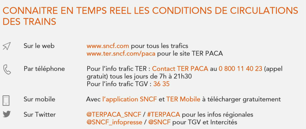 SNCF Infos