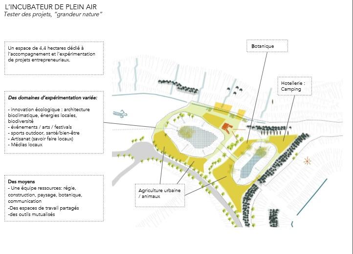 L'incubateur accueillera des projets entrepreneuriaux sur plus 4 hectares