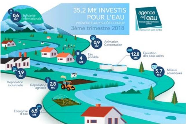 GO Infographie Agence de l'eau T3 2018